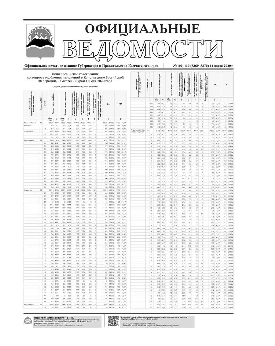 №109-110 (5369-5370) от 14.07.2020